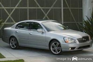 Insurance quote for Infiniti Q45 in Detroit